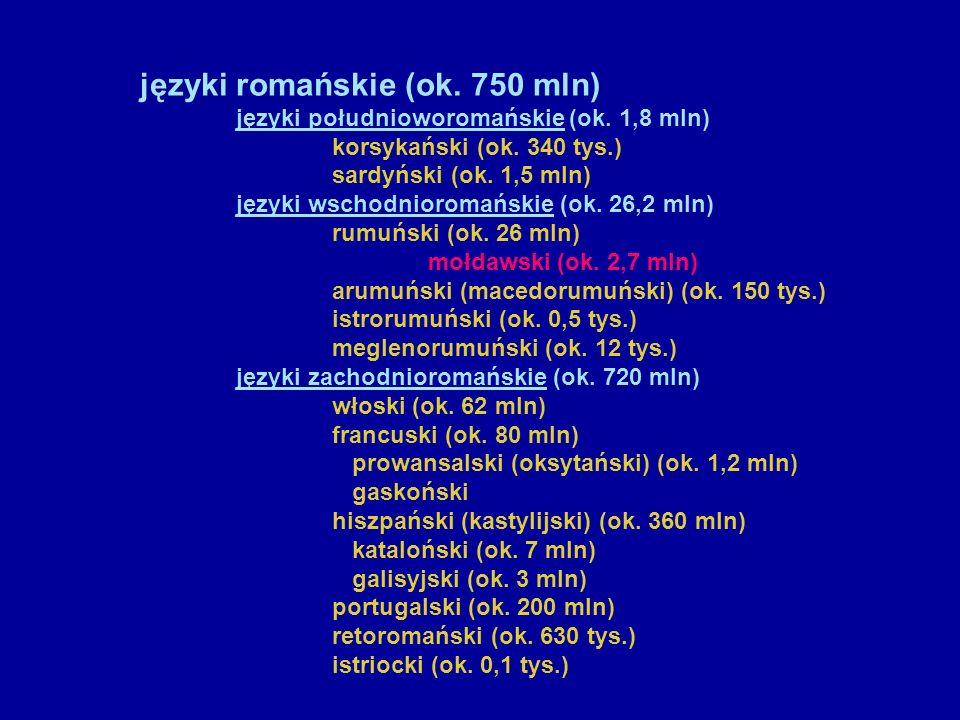 języki romańskie (ok. 750 mln)