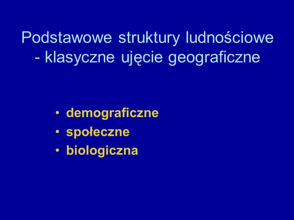 Podstawowe struktury ludnościowe - klasyczne ujęcie geograficzne