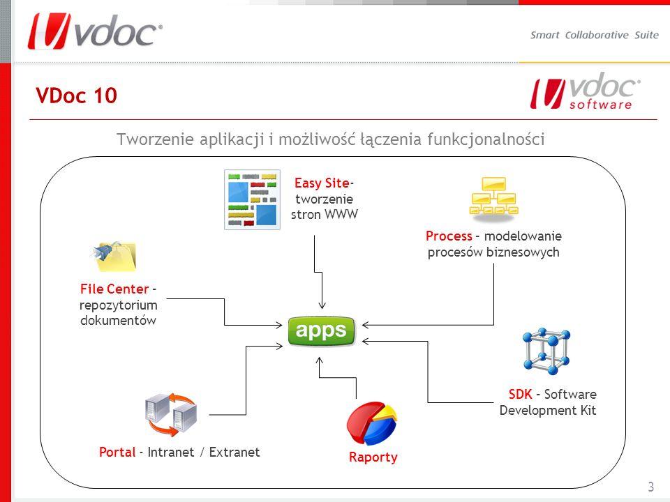 VDoc 10 Tworzenie aplikacji i możliwość łączenia funkcjonalności