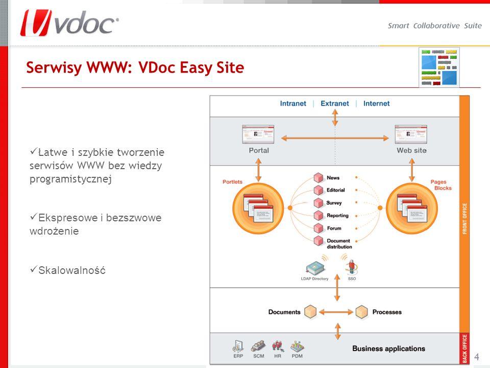 Serwisy WWW: VDoc Easy Site