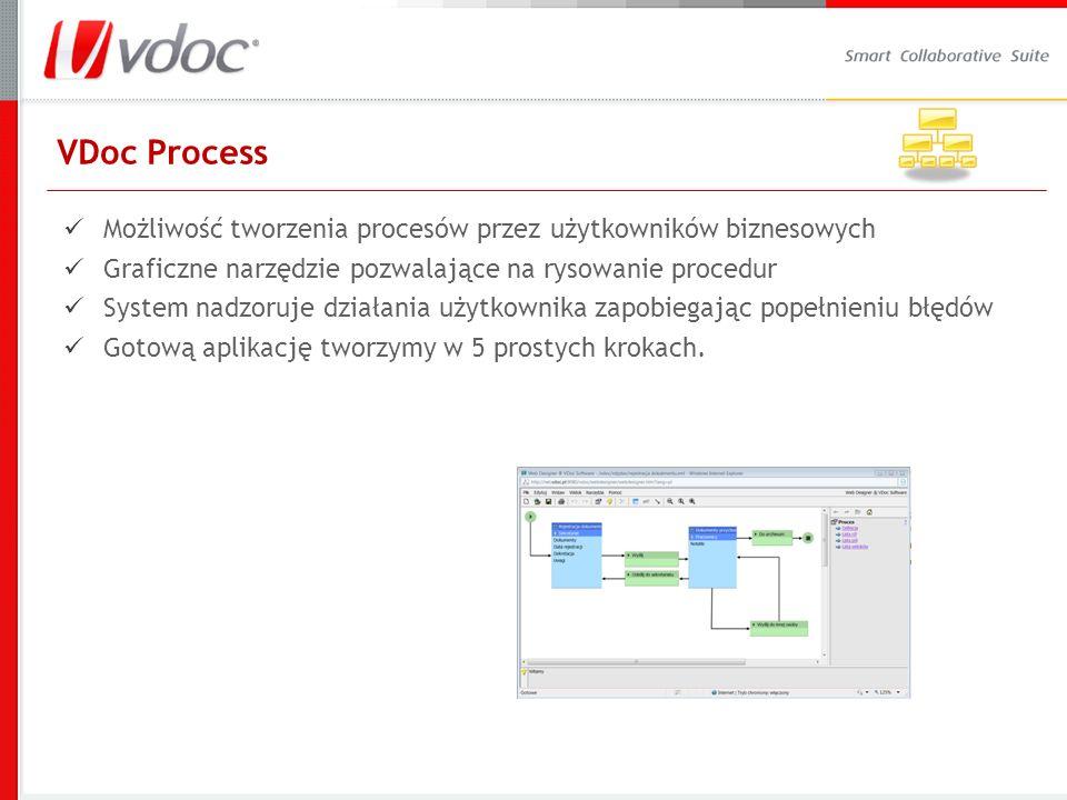 VDoc Process Możliwość tworzenia procesów przez użytkowników biznesowych. Graficzne narzędzie pozwalające na rysowanie procedur.