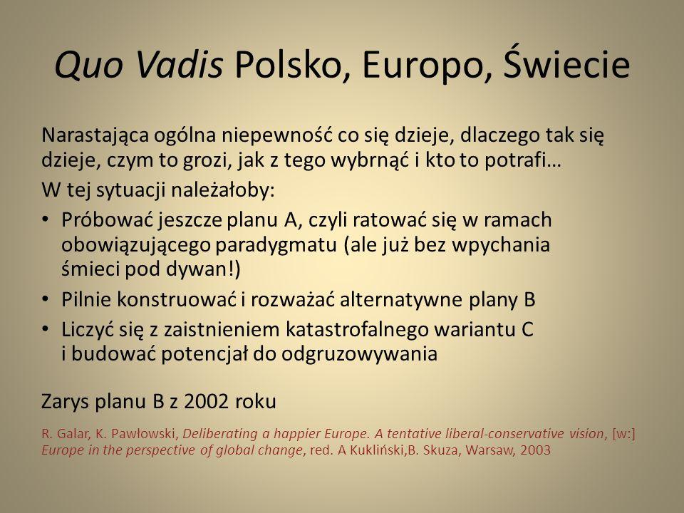 Quo Vadis Polsko, Europo, Świecie
