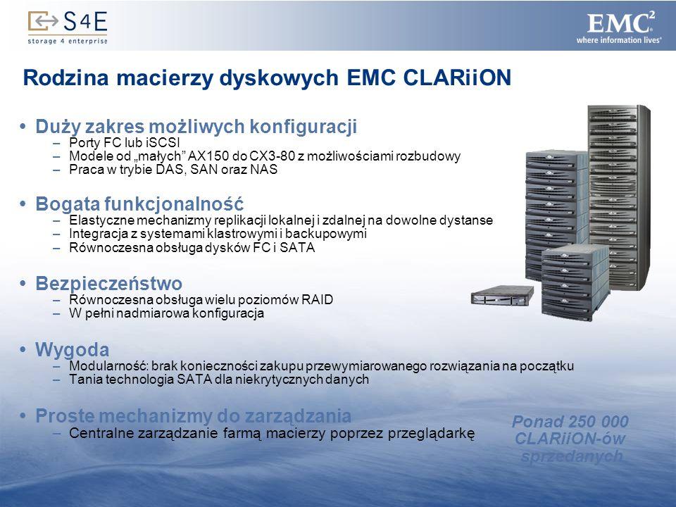 Rodzina macierzy dyskowych EMC CLARiiON