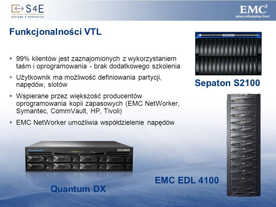 Funkcjonalności VTL Sepaton S2100 EMC EDL 4100 Quantum DX