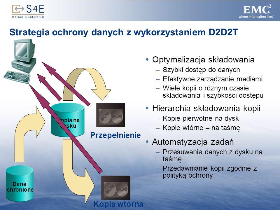 Strategia ochrony danych z wykorzystaniem D2D2T