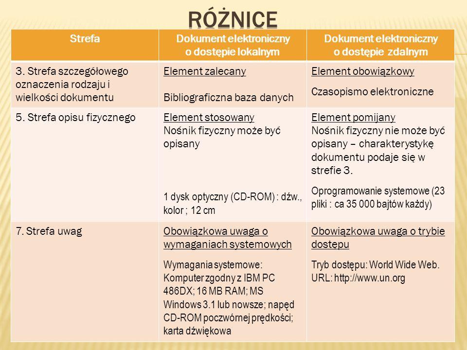 Różnice Strefa Dokument elektroniczny o dostępie lokalnym