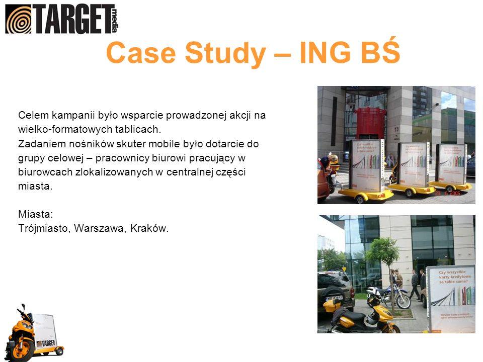 Case Study – ING BŚ Celem kampanii było wsparcie prowadzonej akcji na