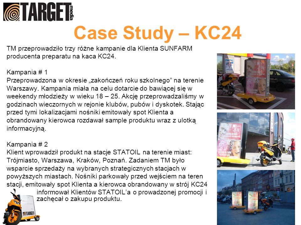 Case Study – KC24 TM przeprowadziło trzy różne kampanie dla Klienta SUNFARM. producenta preparatu na kaca KC24.