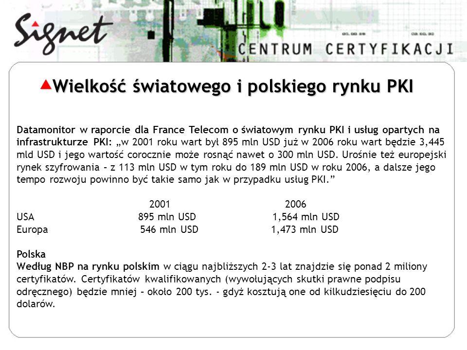 Wielkość światowego i polskiego rynku PKI