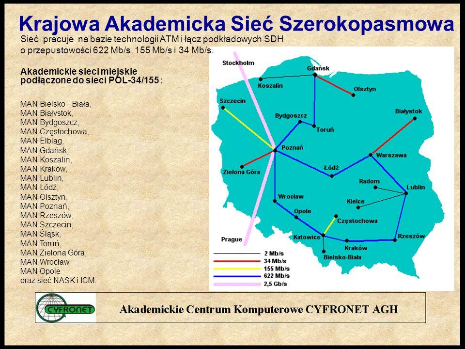 Krajowa Akademicka Sieć Szerokopasmowa
