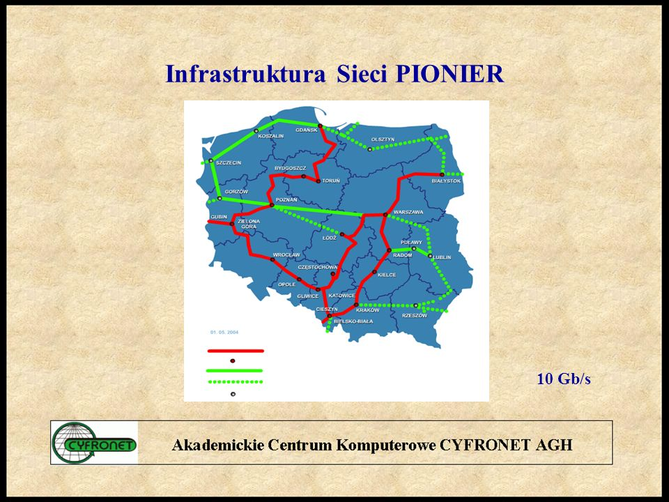 Infrastruktura Sieci PIONIER