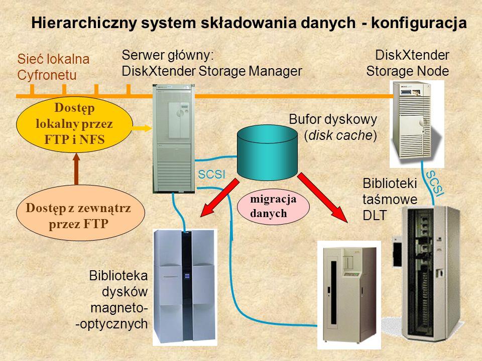 Hierarchiczny system składowania danych - konfiguracja