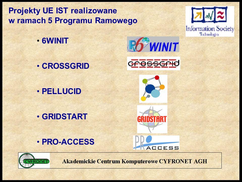 Projekty UE IST realizowane w ramach 5 Programu Ramowego