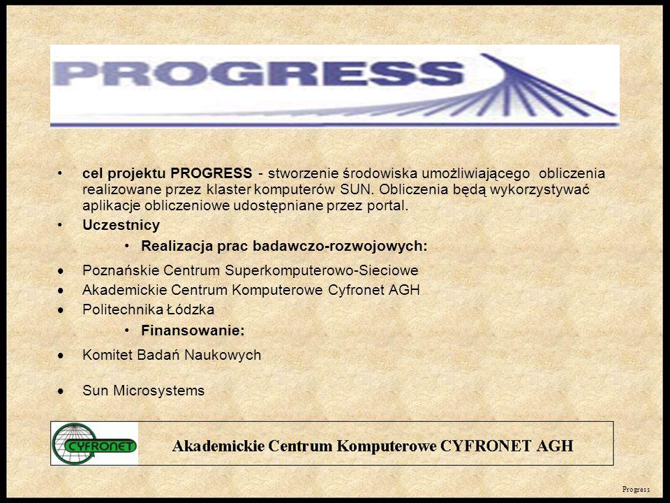 Realizacja prac badawczo-rozwojowych: