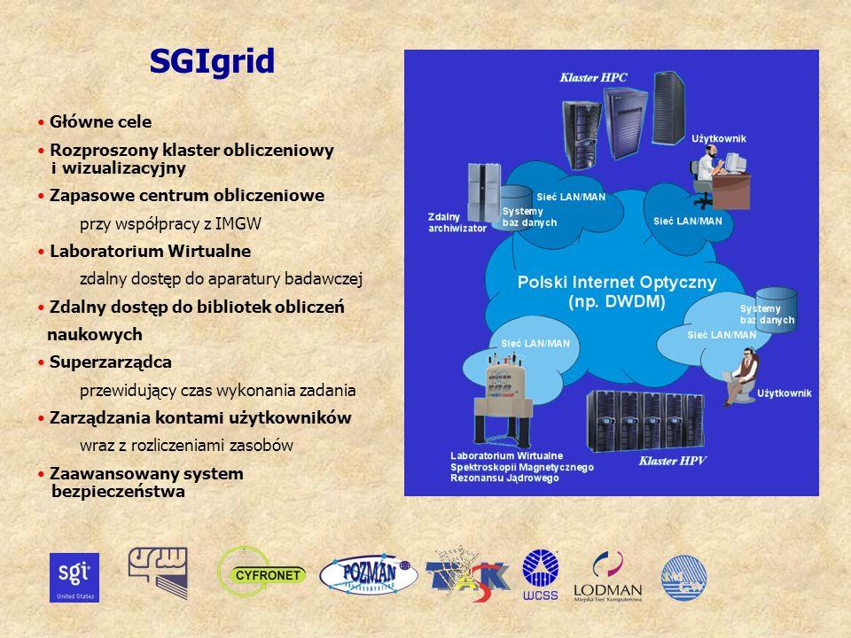 SGIgrid Główne cele Rozproszony klaster obliczeniowy i wizualizacyjny