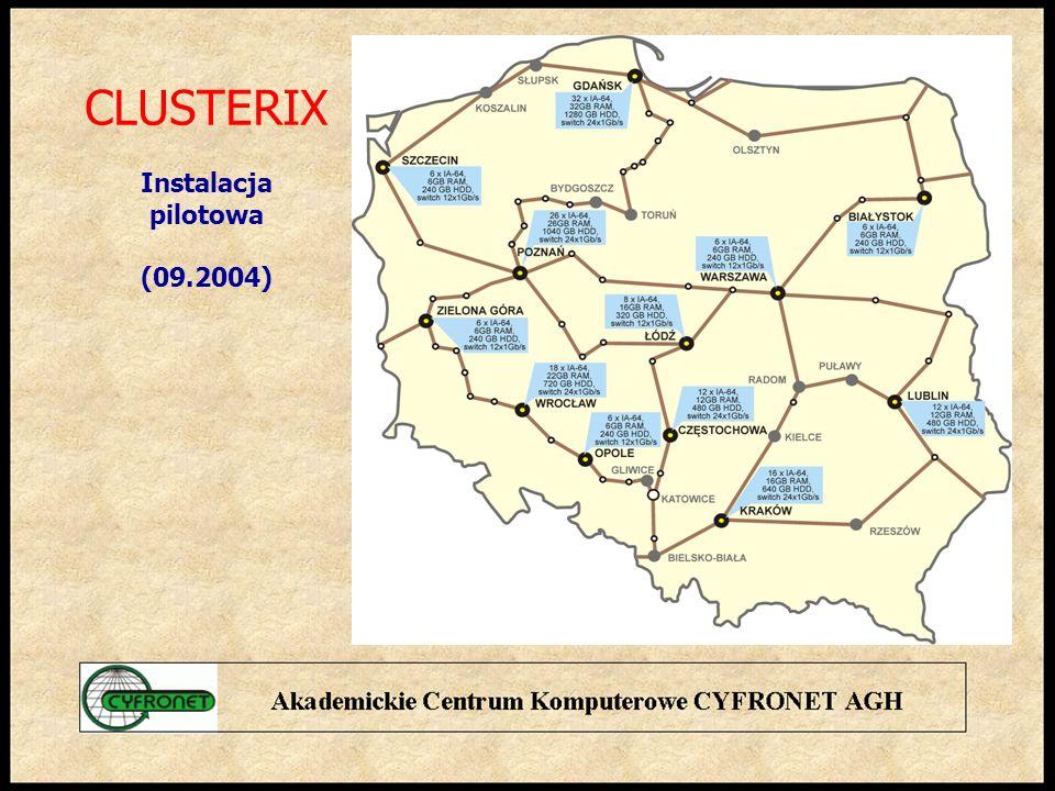 CLUSTERIX Instalacja pilotowa (09.2004)