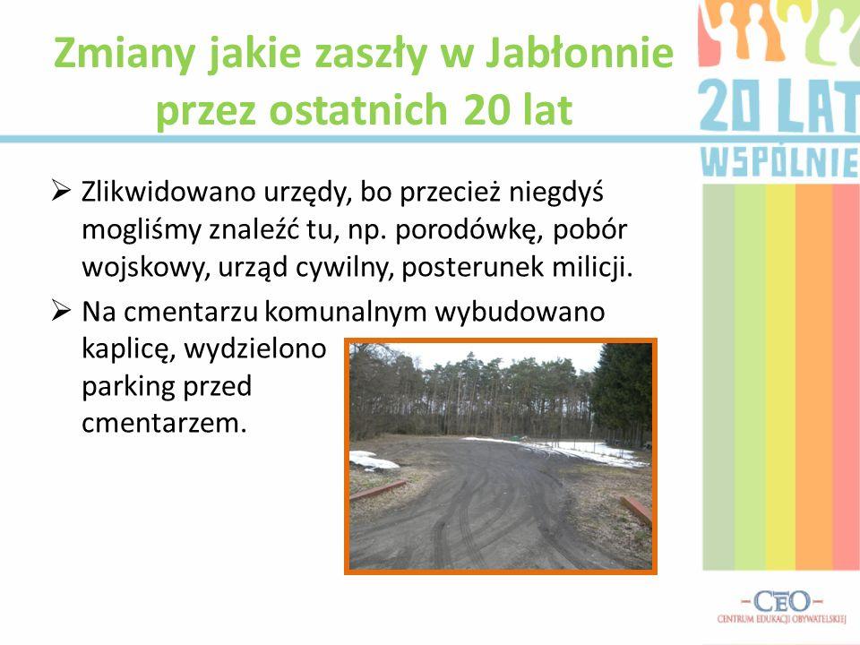 Zmiany jakie zaszły w Jabłonnie przez ostatnich 20 lat