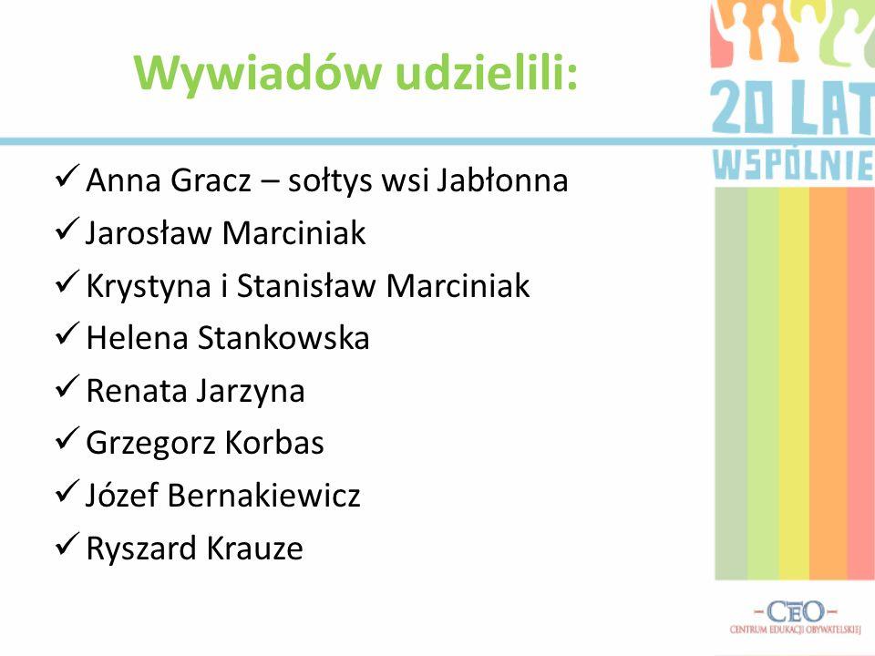 Wywiadów udzielili: Anna Gracz – sołtys wsi Jabłonna
