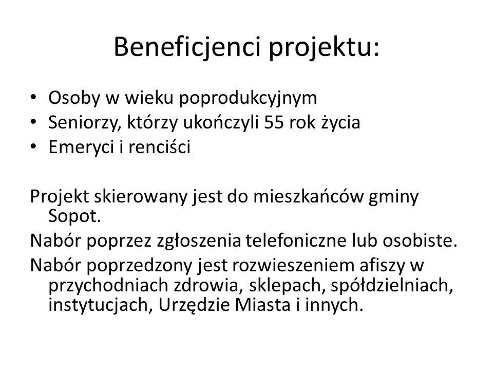 Beneficjenci projektu: