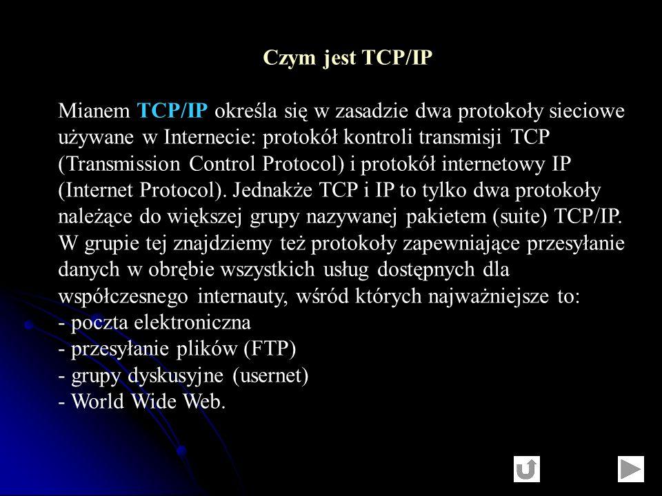 Czym jest TCP/IP