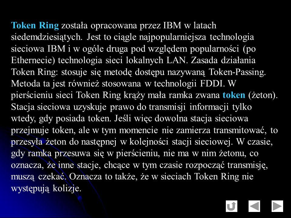 Token Ring została opracowana przez IBM w latach siedemdziesiątych