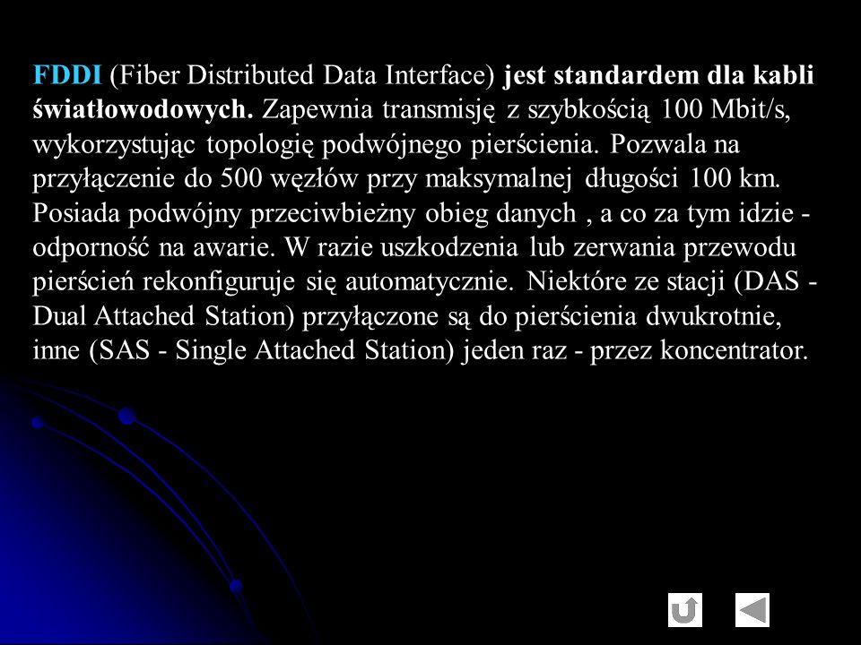 FDDI (Fiber Distributed Data Interface) jest standardem dla kabli światłowodowych.