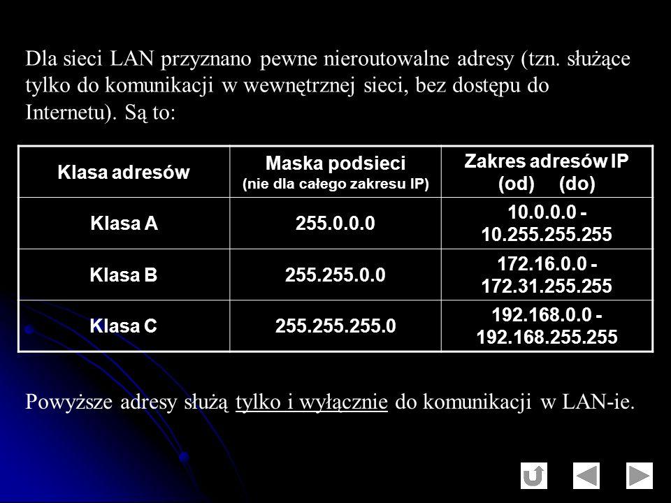 Maska podsieci (nie dla całego zakresu IP) Zakres adresów IP (od) (do)