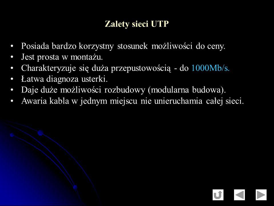 Zalety sieci UTP Posiada bardzo korzystny stosunek możliwości do ceny. Jest prosta w montażu.