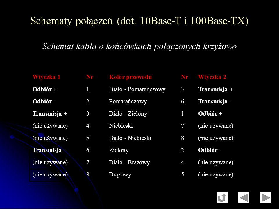 Schematy połączeń (dot. 10Base-T i 100Base-TX)