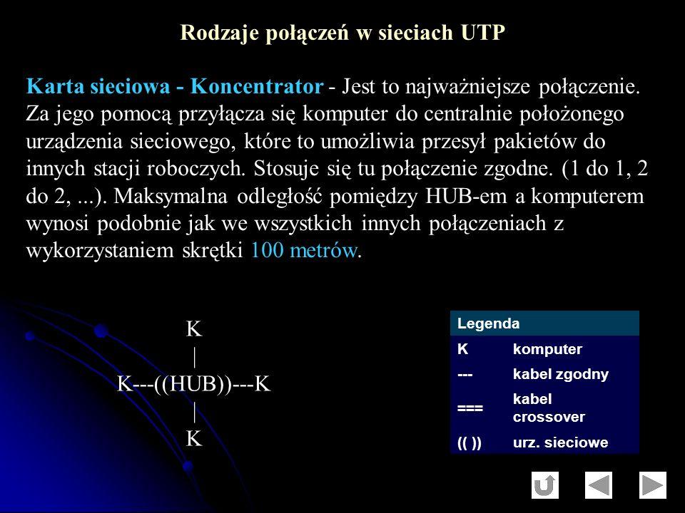 Rodzaje połączeń w sieciach UTP