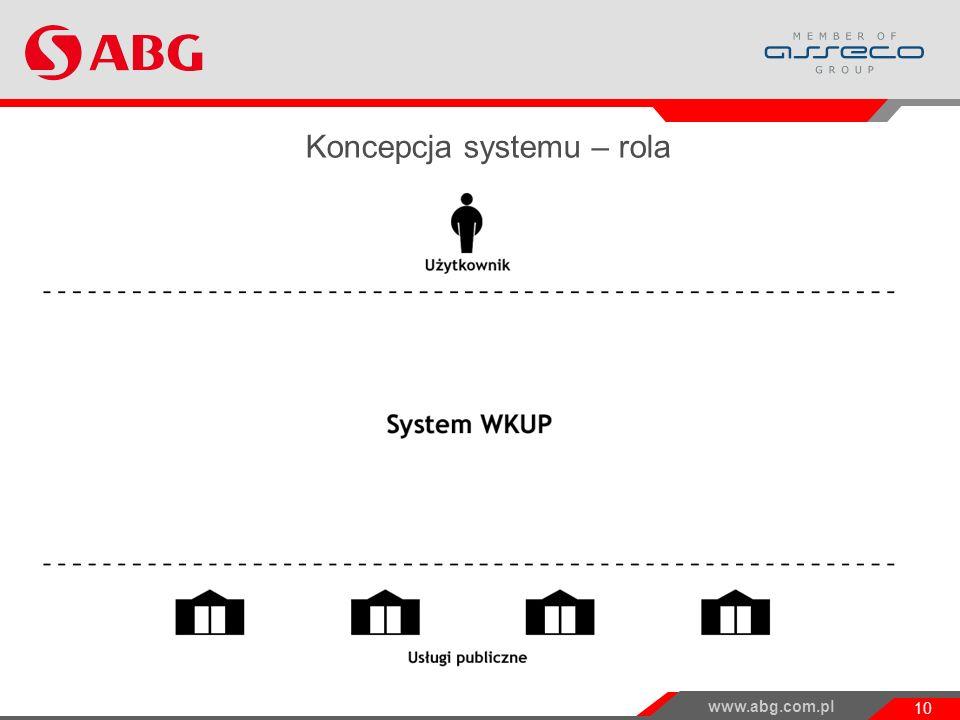 Koncepcja systemu – rola