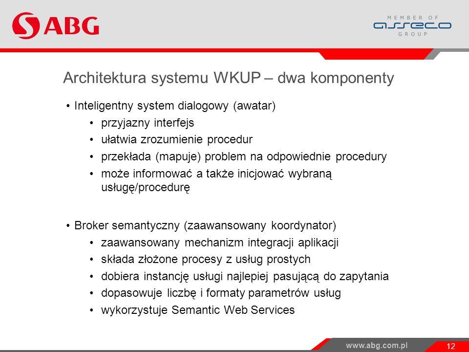 Architektura systemu WKUP – dwa komponenty