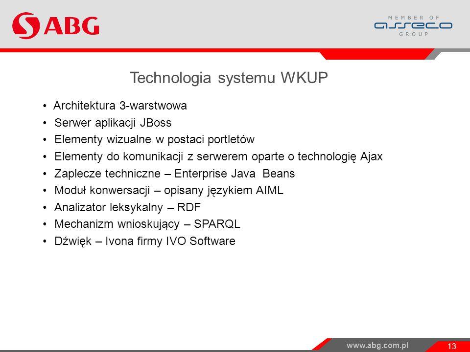 Technologia systemu WKUP