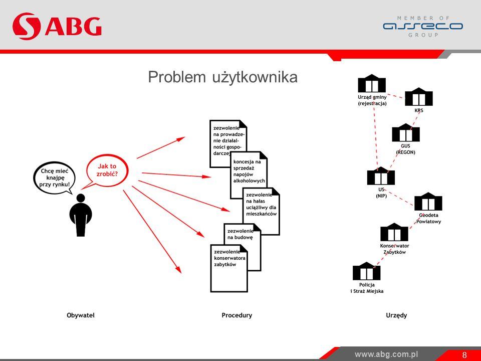 Problem użytkownika Projekt WKUP i jego wyniki 8 www.abg.com.pl 8