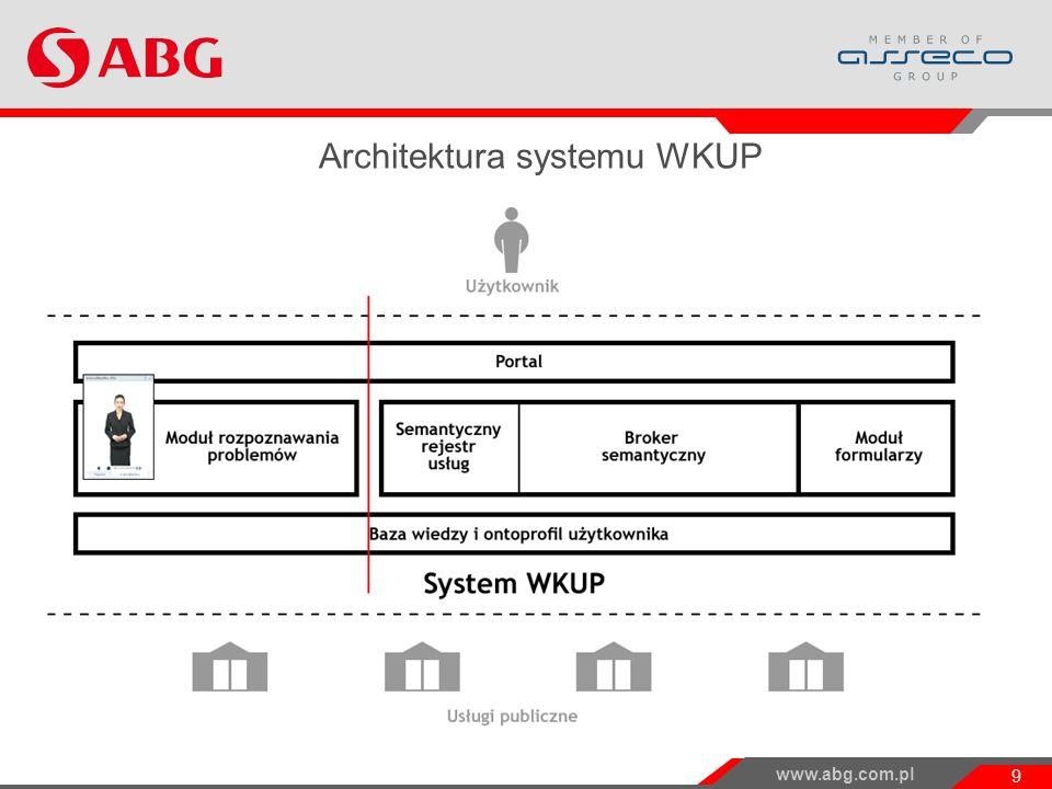 Architektura systemu WKUP