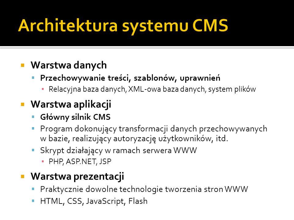 Architektura systemu CMS