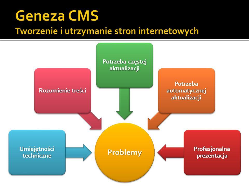 Geneza CMS Tworzenie i utrzymanie stron internetowych