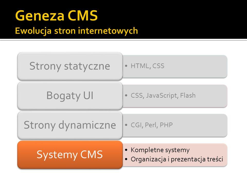 Geneza CMS Ewolucja stron internetowych
