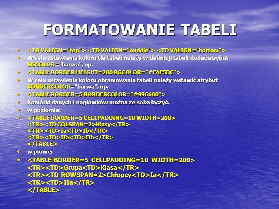 FORMATOWANIE TABELI <TD VALIGN= top > <TD VALIGN= middle > <TD VALIGN= bottom >