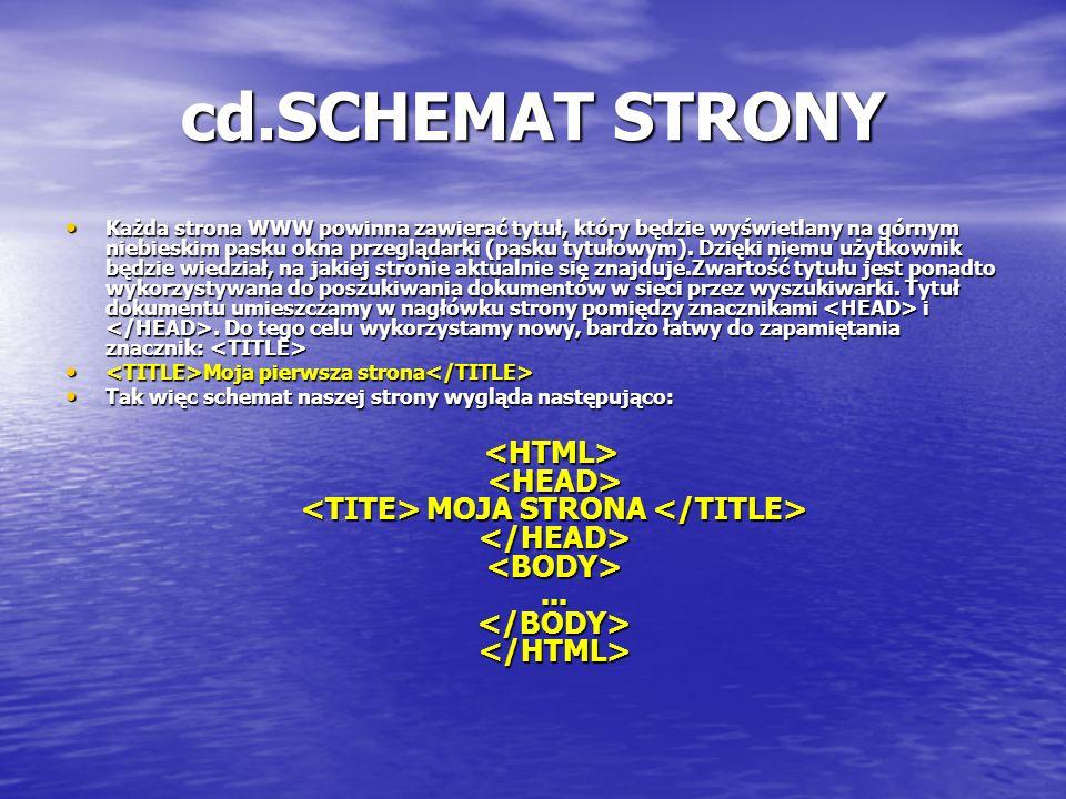 cd.SCHEMAT STRONY