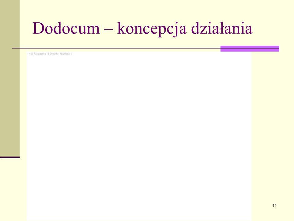 Dodocum – koncepcja działania