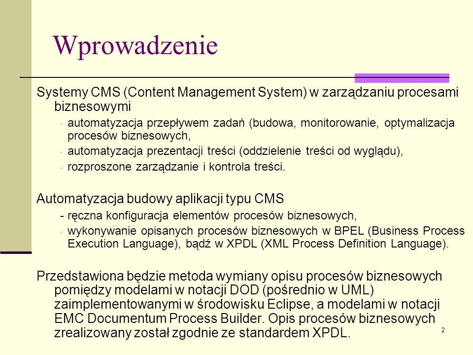 Wprowadzenie Systemy CMS (Content Management System) w zarządzaniu procesami biznesowymi.