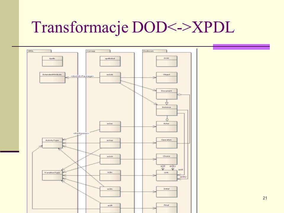 Transformacje DOD<->XPDL
