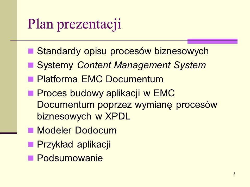 Plan prezentacji Standardy opisu procesów biznesowych