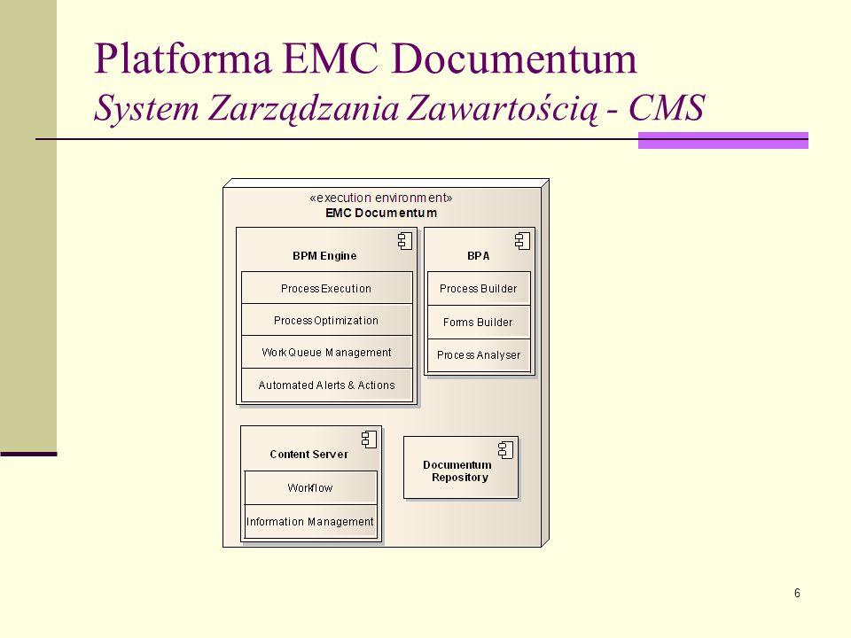 Platforma EMC Documentum System Zarządzania Zawartością - CMS