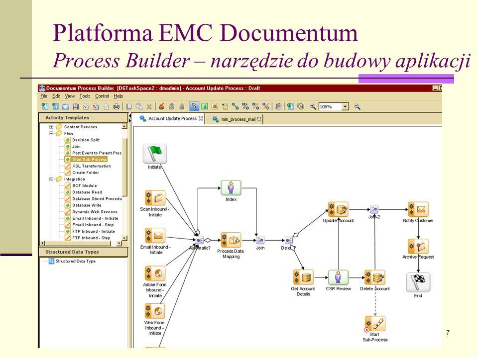 Platforma EMC Documentum Process Builder – narzędzie do budowy aplikacji