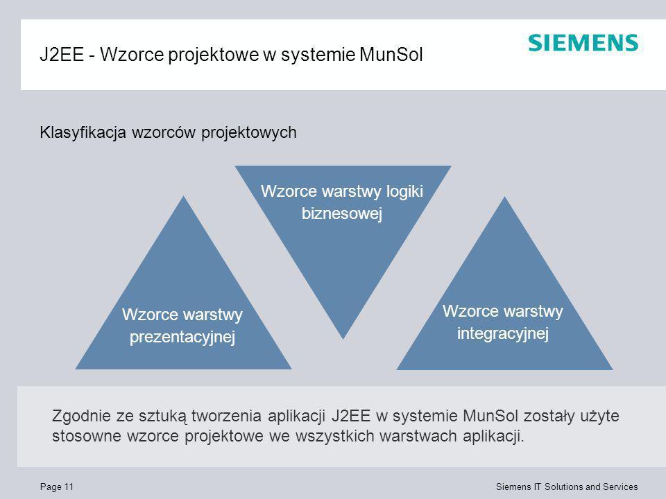J2EE - Wzorce projektowe w systemie MunSol