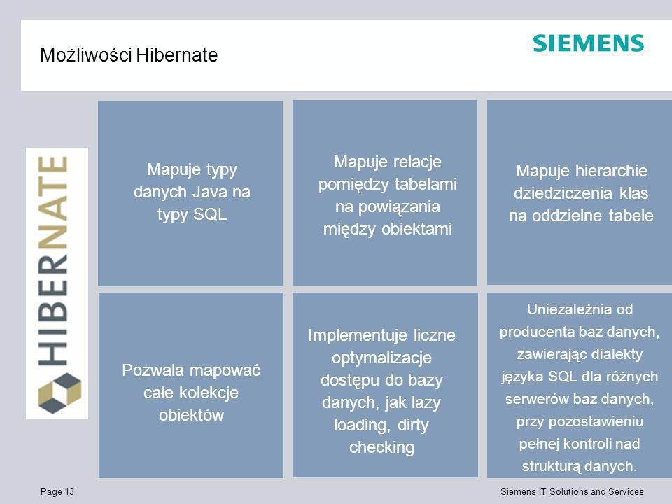Możliwości Hibernate Mapuje relacje pomiędzy tabelami na powiązania między obiektami. Mapuje typy danych Java na typy SQL.