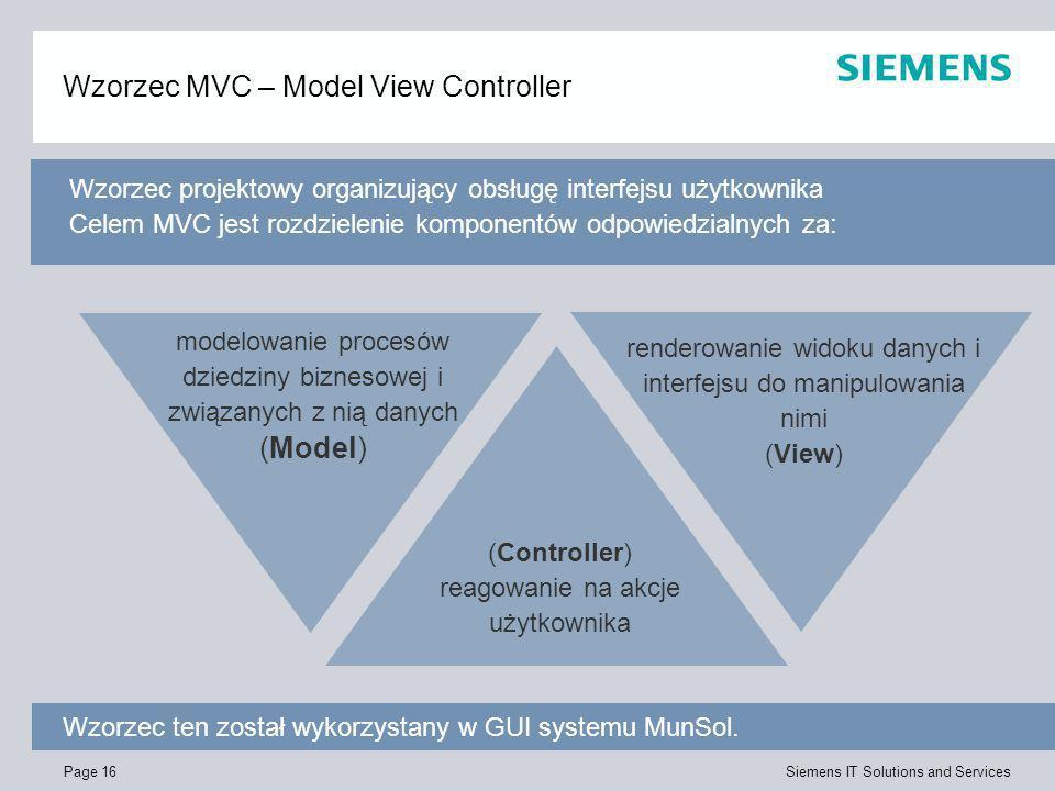Wzorzec MVC – Model View Controller