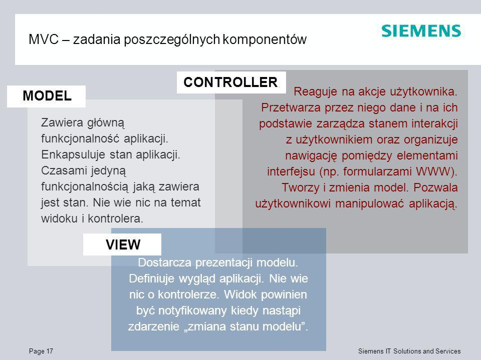 MVC – zadania poszczególnych komponentów